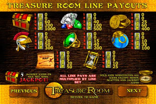 treasure room kostenlos spielen