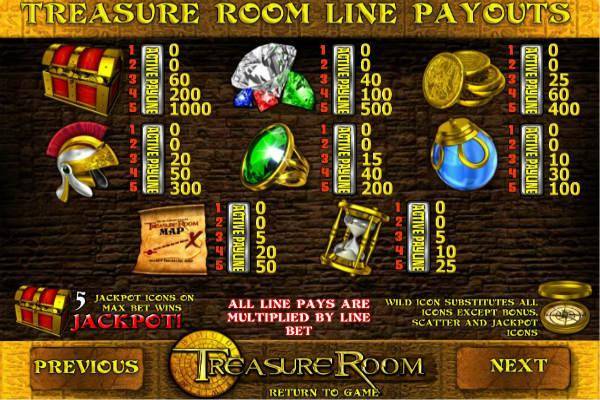 treasure room im Playfortuna