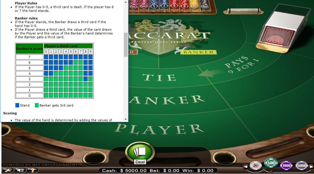 baccarat professional series vip limit mobiili