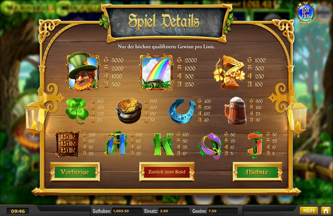 charms and clovers kostenlos spielen